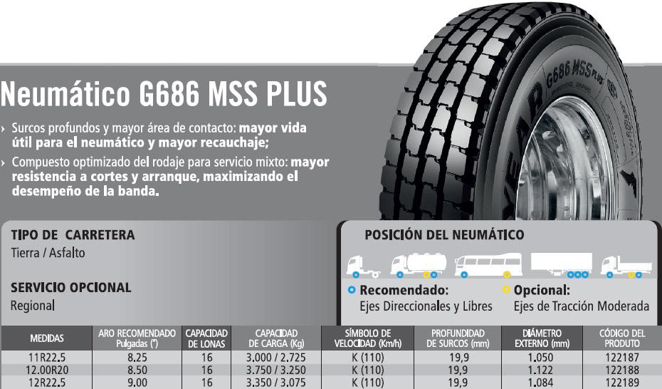 g689-mss-plus