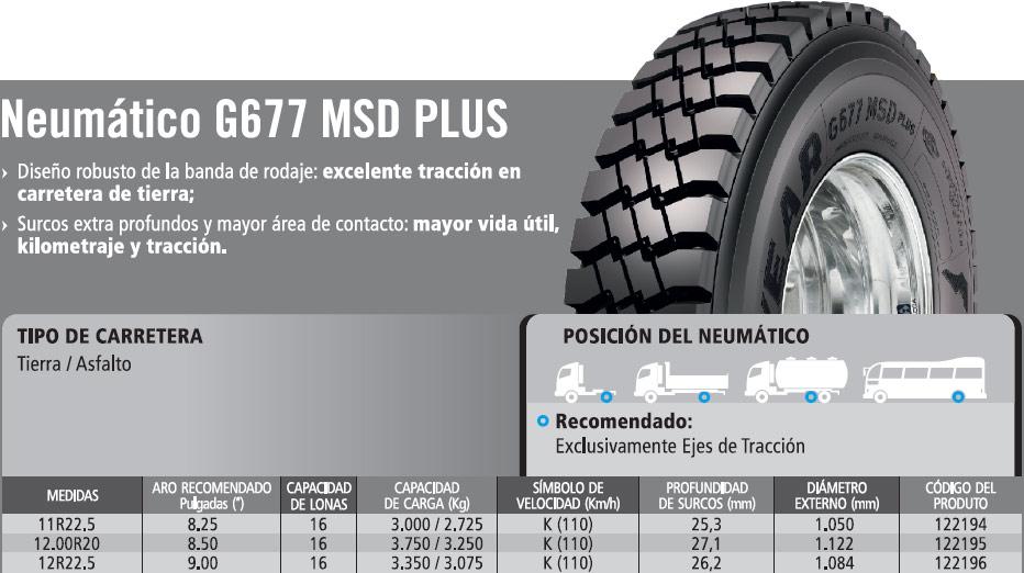 g977-msd-plus