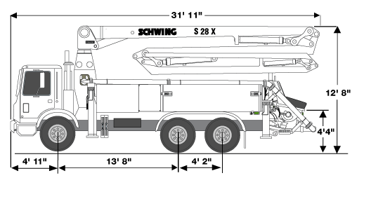 s28x-dimensions